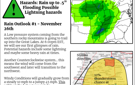 Rain Update for November 26th