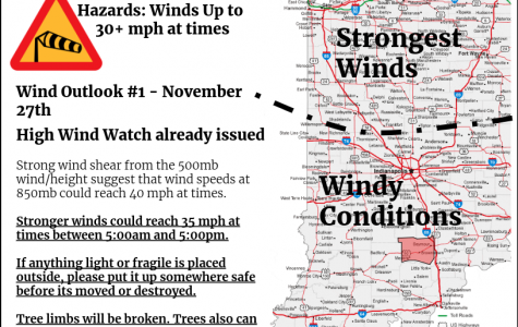 Wind Update for November 27th