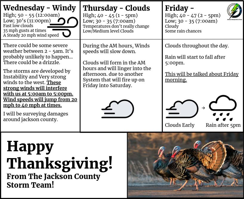 Thanksgiving Break Forecast... November 27th-29th