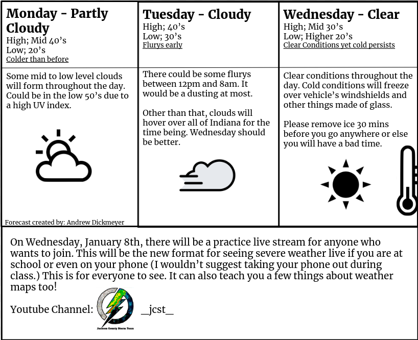 Ringing in the New Year With Weather Updates for January 6th, 7th and 8th