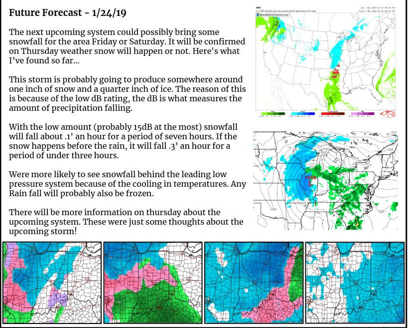 Future Forecast for the Upcoming Weekend.. Snow Is In Sight