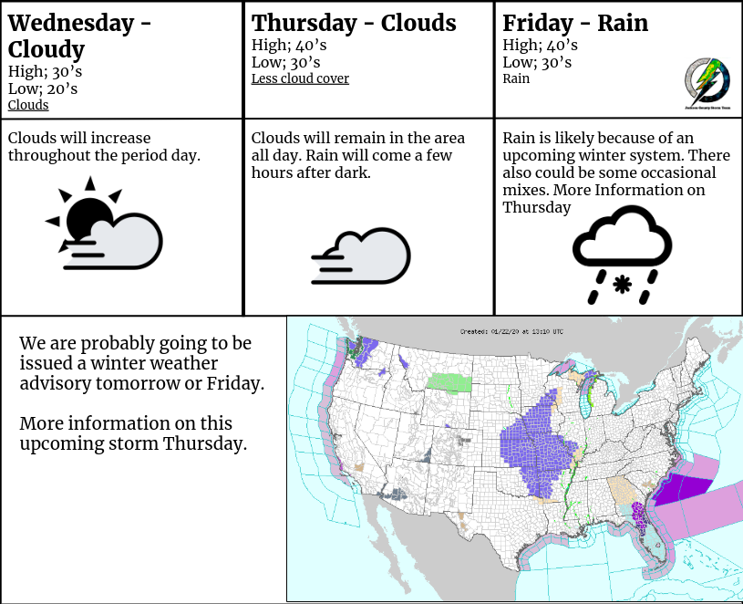 Weather Update for January 22nd, 23rd and 24th