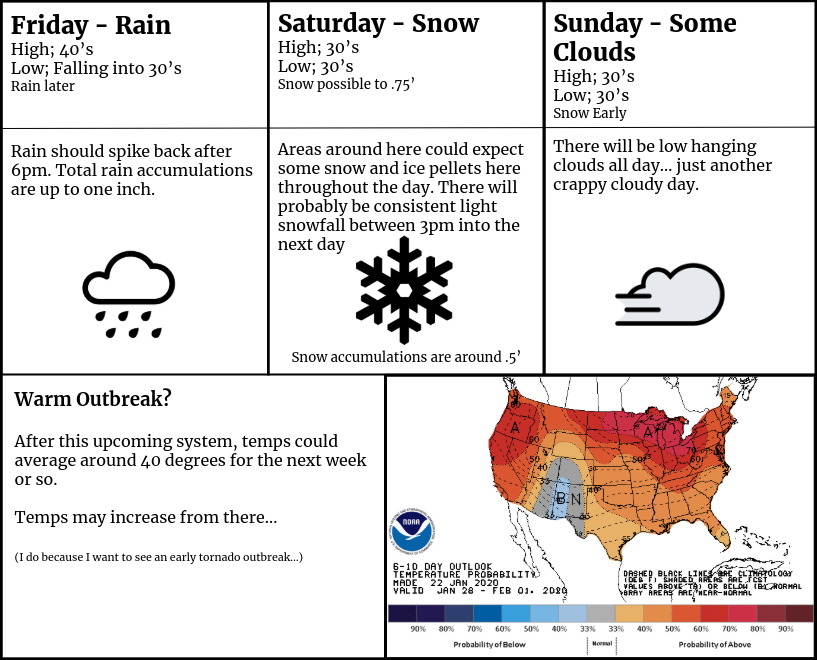 Weather Update for January 24th, 25th and 26th