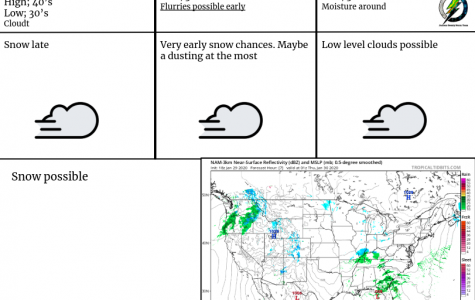 Weather Update for January 29th, 30th and 31st
