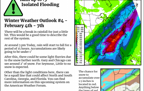 Rain Outlook for February 4th-7th