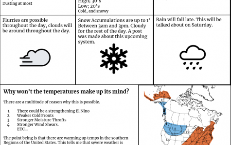Weather Update for February 7th, 8th and 9th