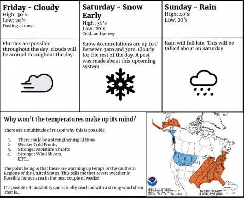 Weather Update for January 31st, February 1st and 2nd