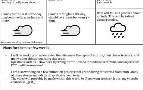 Weather Forecast for February 10th, 11th and 12th