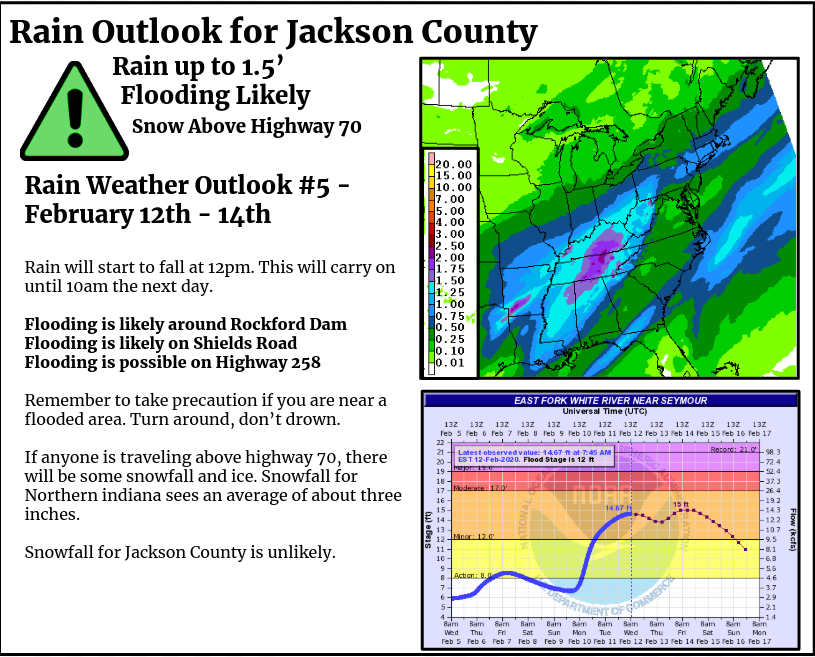 Rain Outlook for February 12th, 13th and 14th