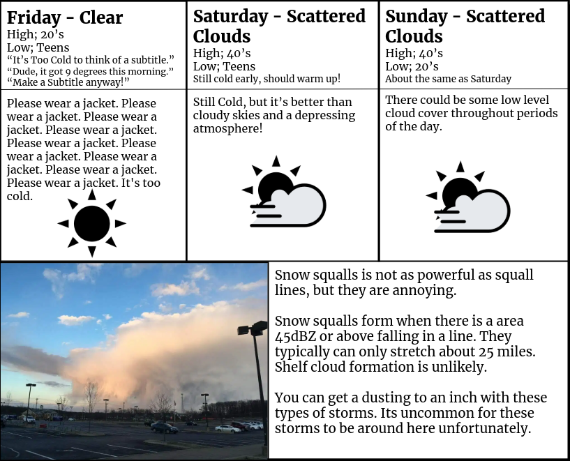 Weather Update for February 14th, 15th and 16th