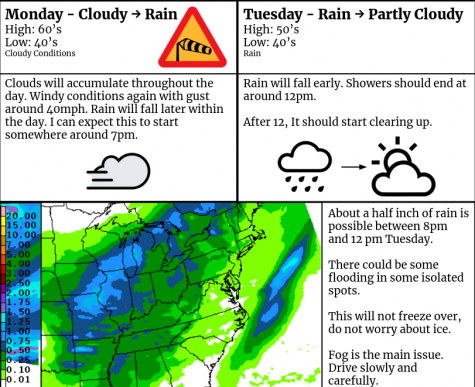 Weather Update for March 9th and 10th