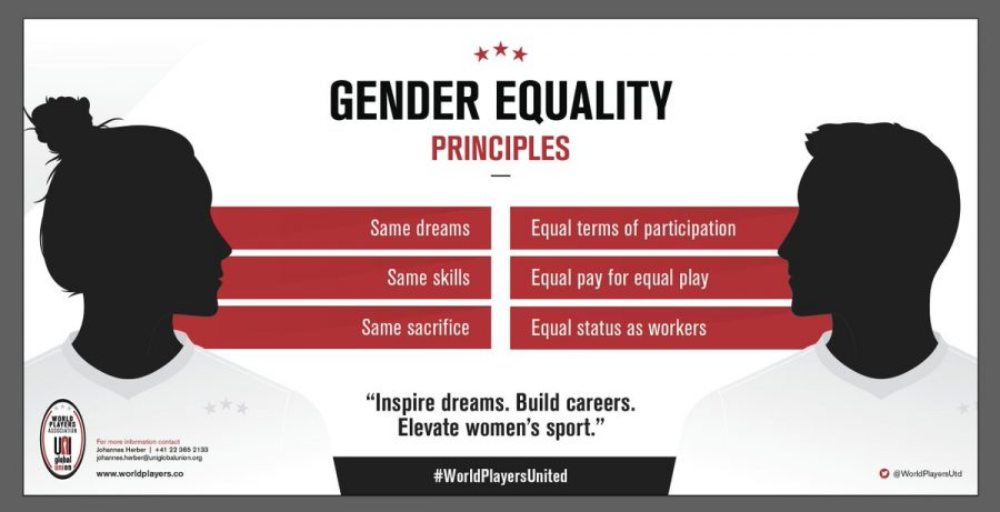 Equal Pay Issues Among Athletes