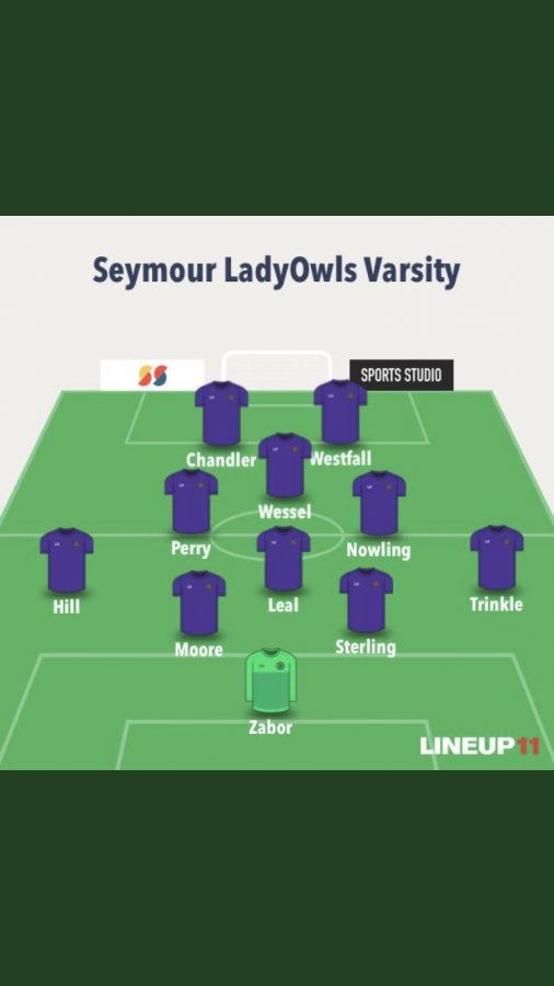 Lady Owls Soccer Team Defeats Scottsburg Warriorettes