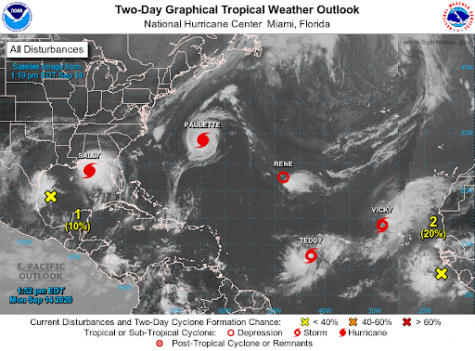 Five Tropical Storms in the Atlantic Ocean