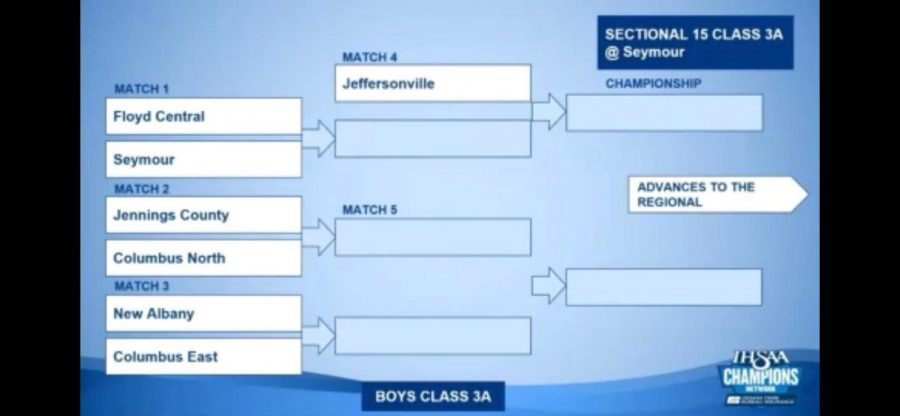 Boys+Soccer+Sectional+15+Preview